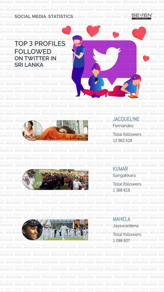 Top 3 profiles followed on twitter in Sri Lanka 2019