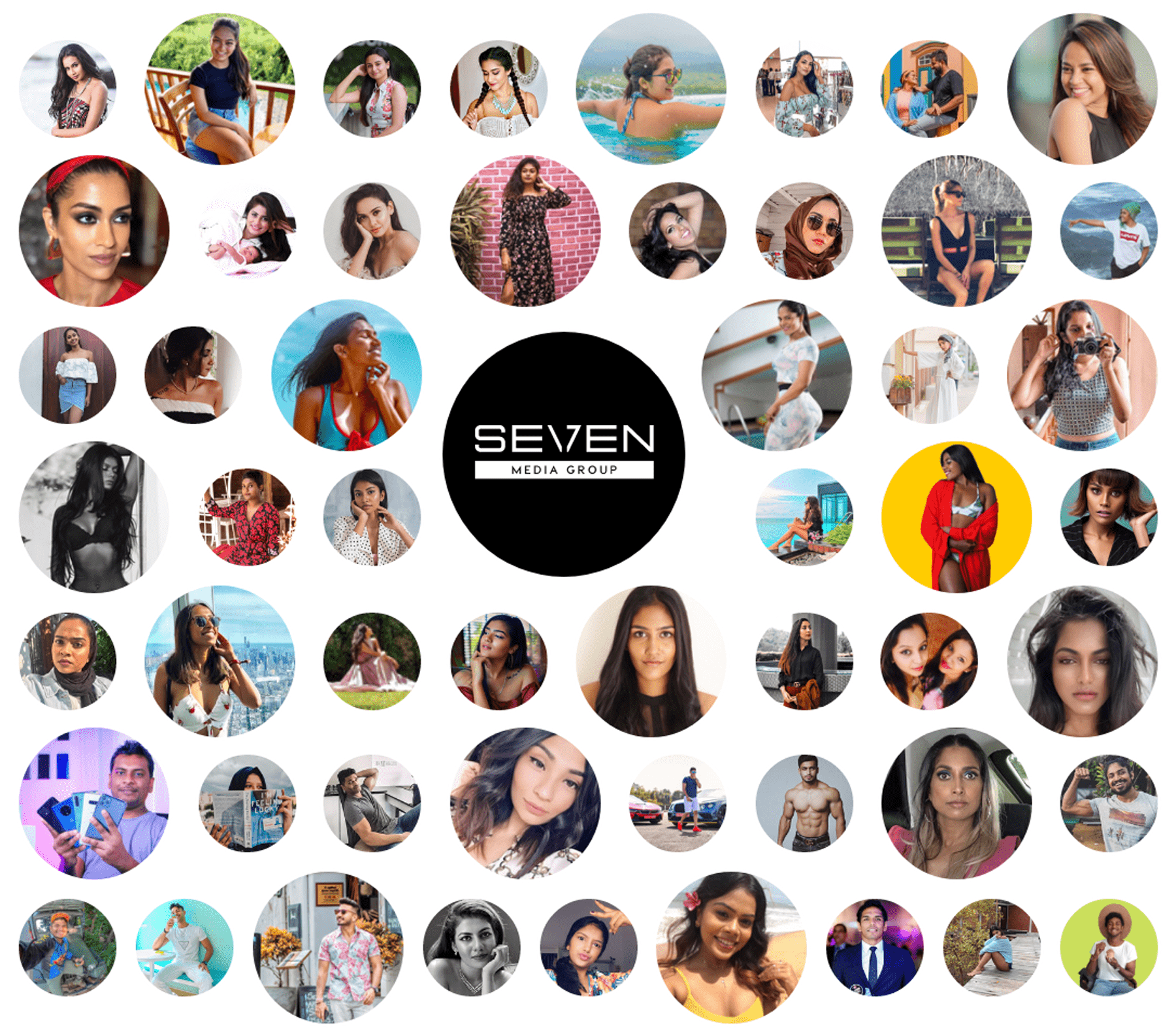 top-50-instagram-influencers-of-sri-lanka-2020