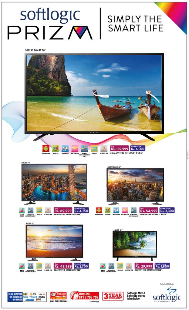 Type of TV Sizes