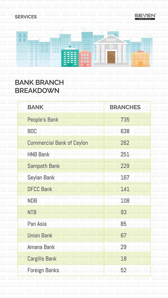 Bank 2018