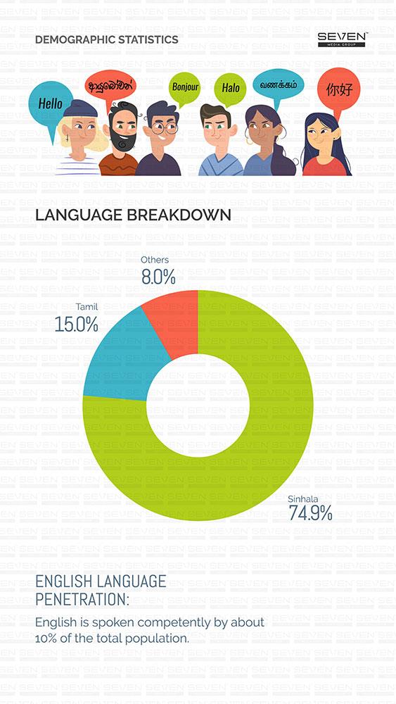 demo - Language 2018
