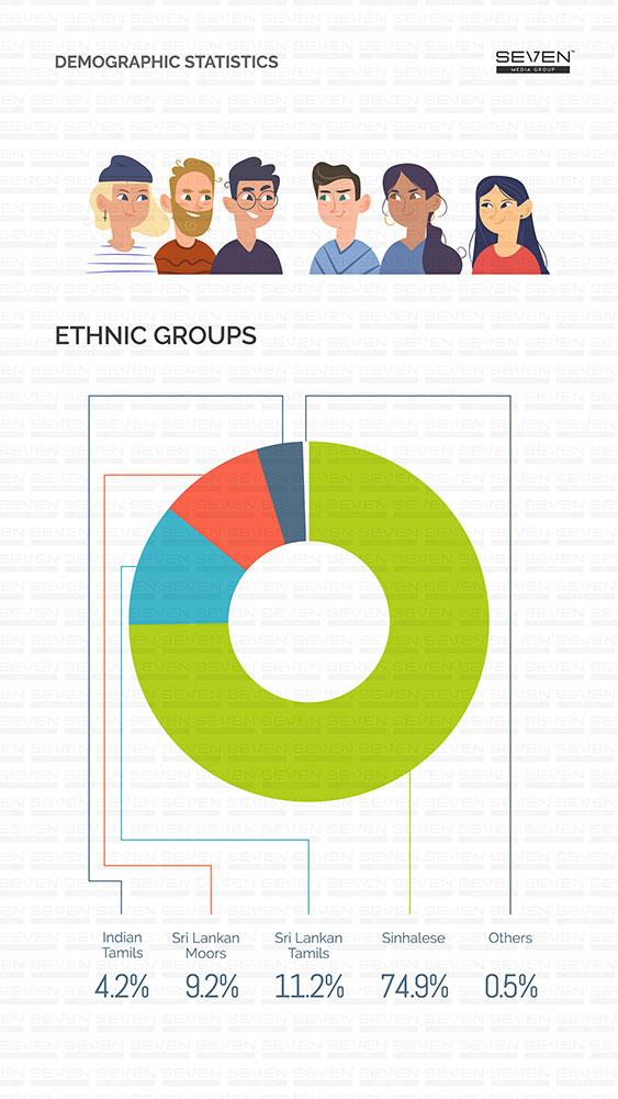 Ethnic 2018