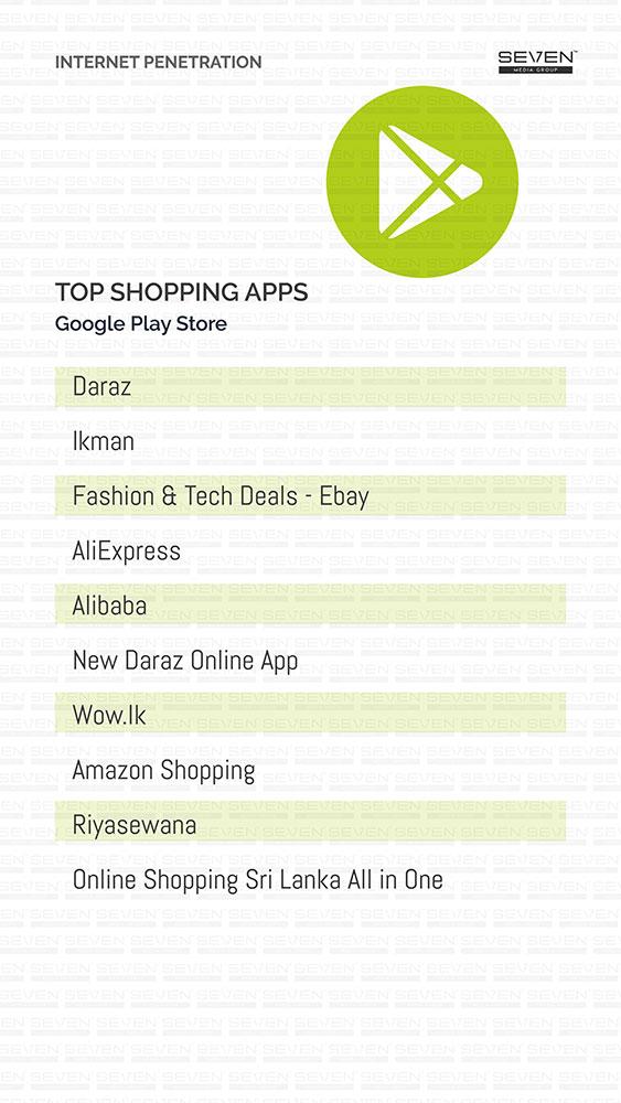Shopping App 2018