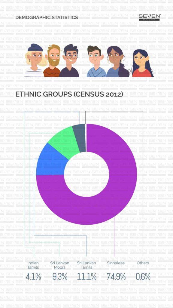 Ethnic 2019