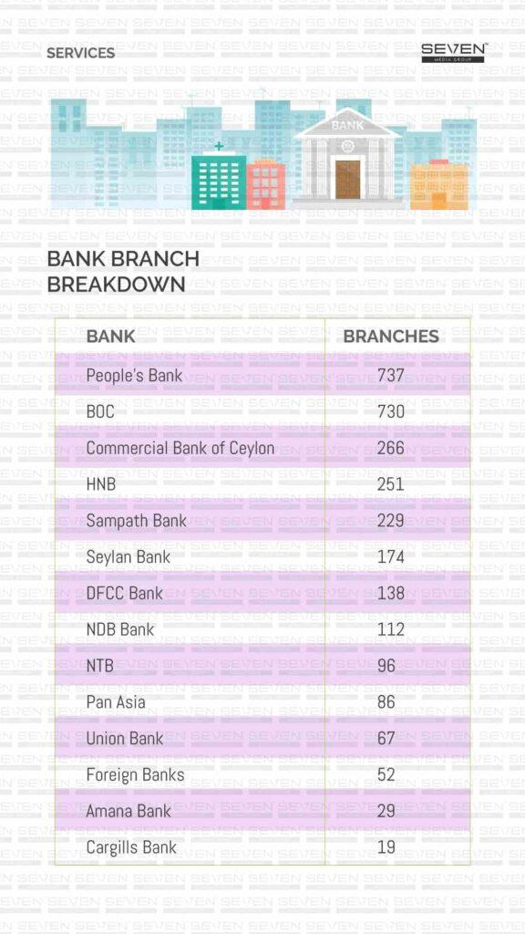 Bank 2019