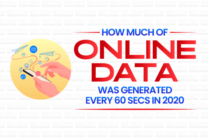 INTERNET RECAP OF 2020 – DATA CONSUMED EVERY 60 SECONDS [INFOGRAPHIC]